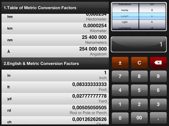 Программа Universer Unit Converter Pro HD.